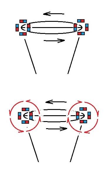 竜巻回転と磁界の方向 130418-1c