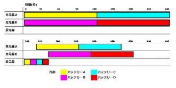 Narashi-renzoku.jpg