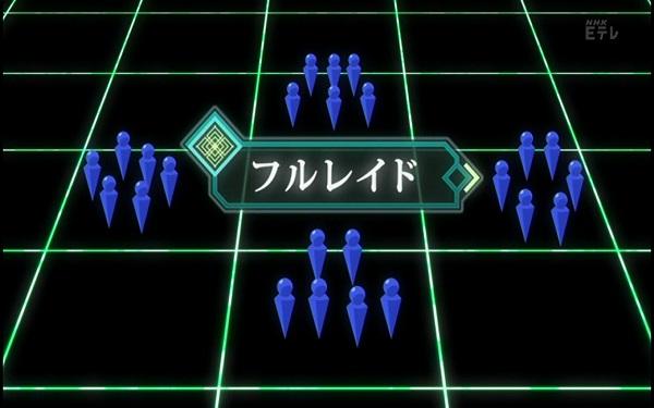MMORPG アニメ ログホライズン 2期 てとら フルレイド 大規模クエスト