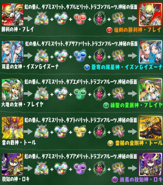 sinka_hokuou_list.jpg