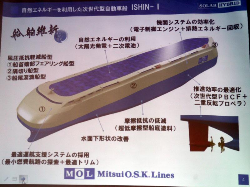 商船三井が次世代型自動車船として構想した「ISHIN-I」