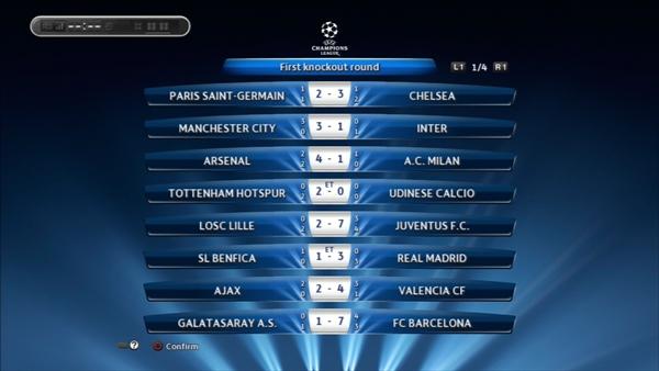 1年目UEFA CLベスト16結果
