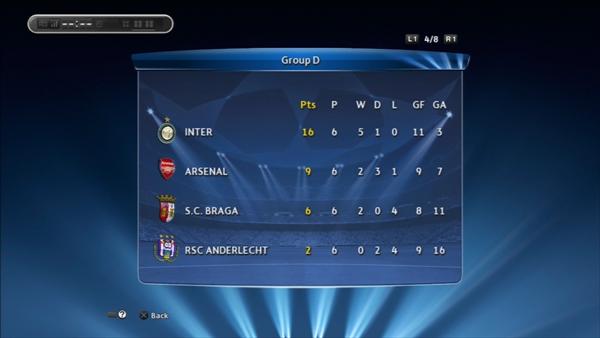 1年目UEFA CLグループ戦戦績