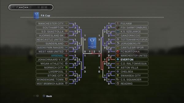 1年目FAカップトーナメント優勝