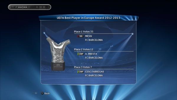 2年目UEFAベストプレイヤー