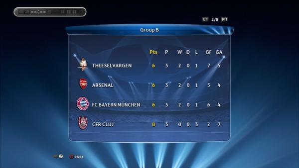 2年目UEFAグループB戦績3回戦終了