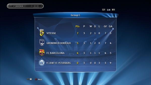 2年目UEFAグループC戦績3回戦終了