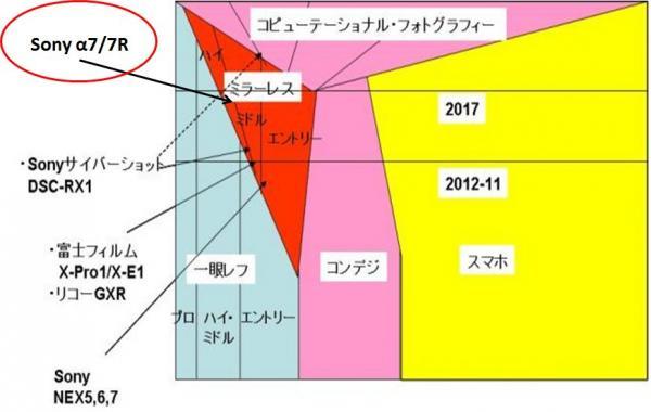 カメラ予想2013-11_convert_20131123205046