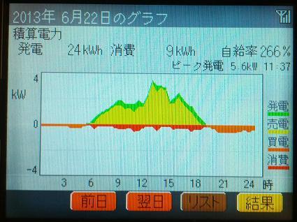 201306224_graph1.jpg