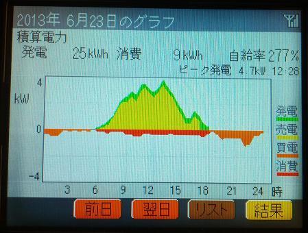 201306224_graph2.jpg