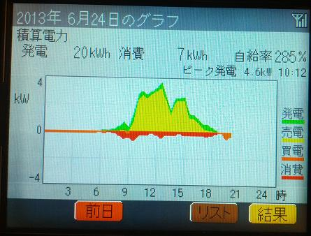 201306224_graph3.jpg