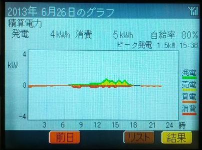 201306226_graph.jpg