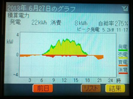 201306227_graph.jpg