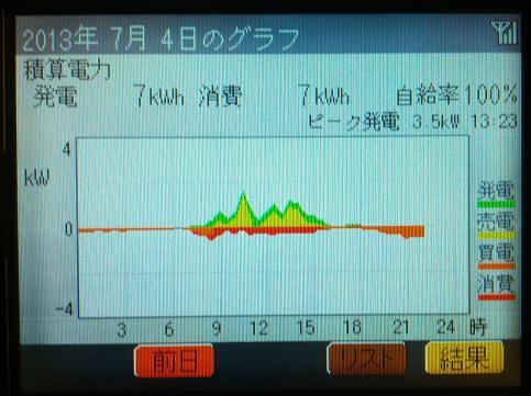 20130704_graph.jpg