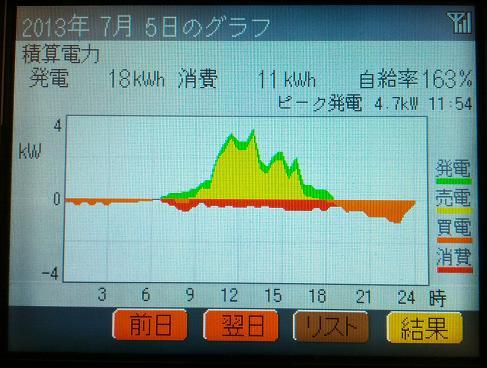 20130705_graph.jpg