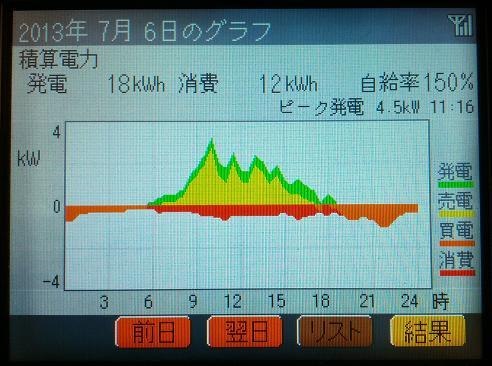 20130706_graph.jpg