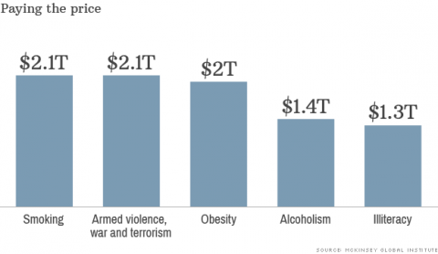cost-of-obesity-620xa.png