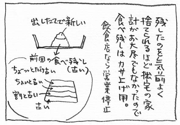 2_カサ上げ
