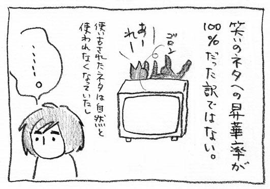 8_昇華率