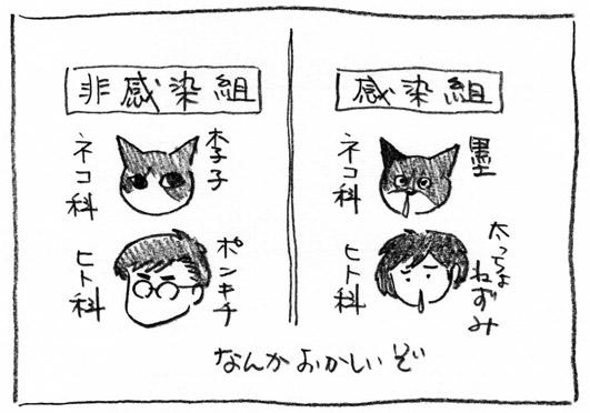 3_グループ