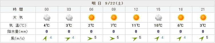 20120922蝶ヶ岳天気