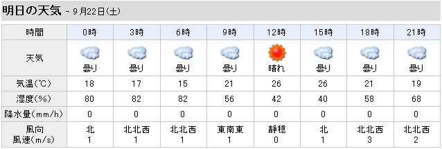 20120922安曇野市天気