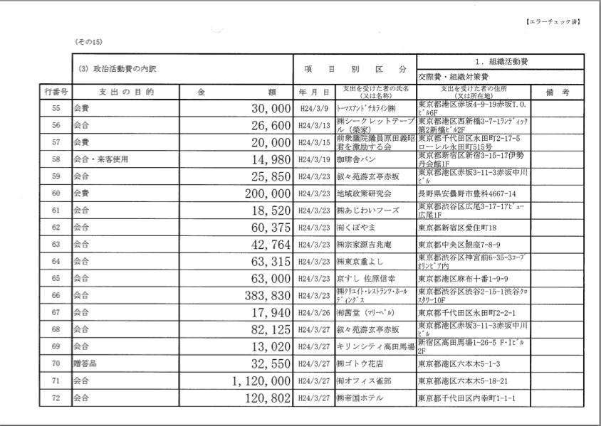 麻生太郎2012年度政治資金収支報告書1