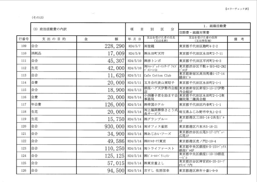 麻生太郎2012年度政治資金 収支報告書2