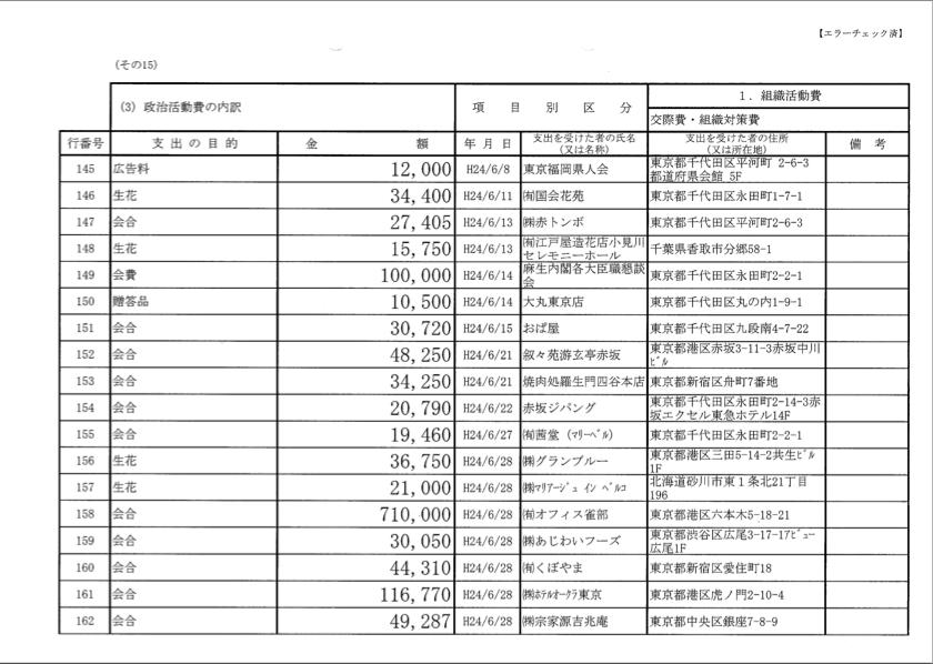 麻生太郎2012年度政治資金収支報告書3