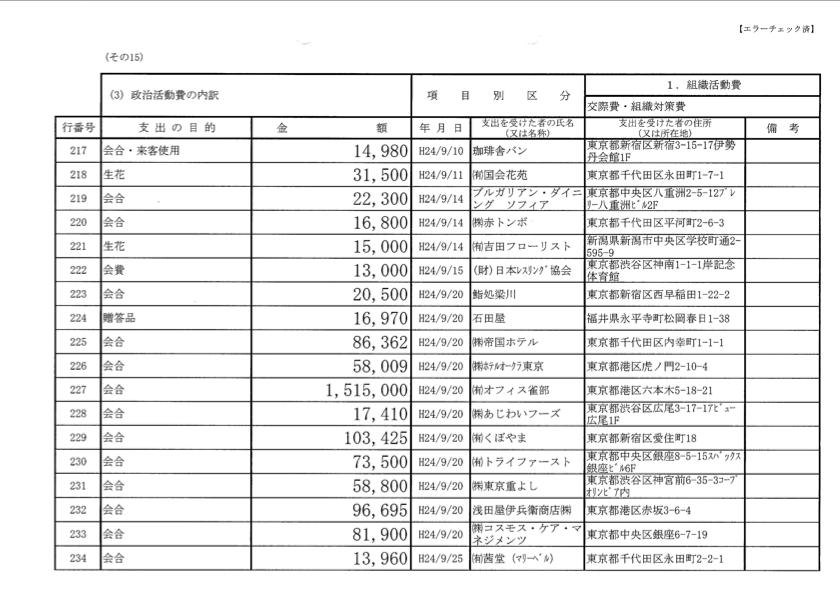 麻生太郎2012年度政治資金収支報告書5