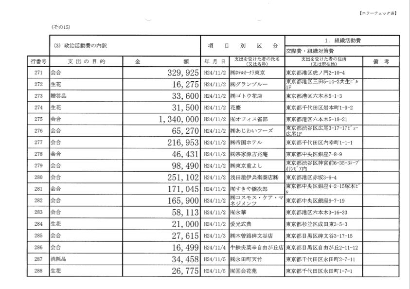 麻生太郎2012年度政治資金収支報告書6