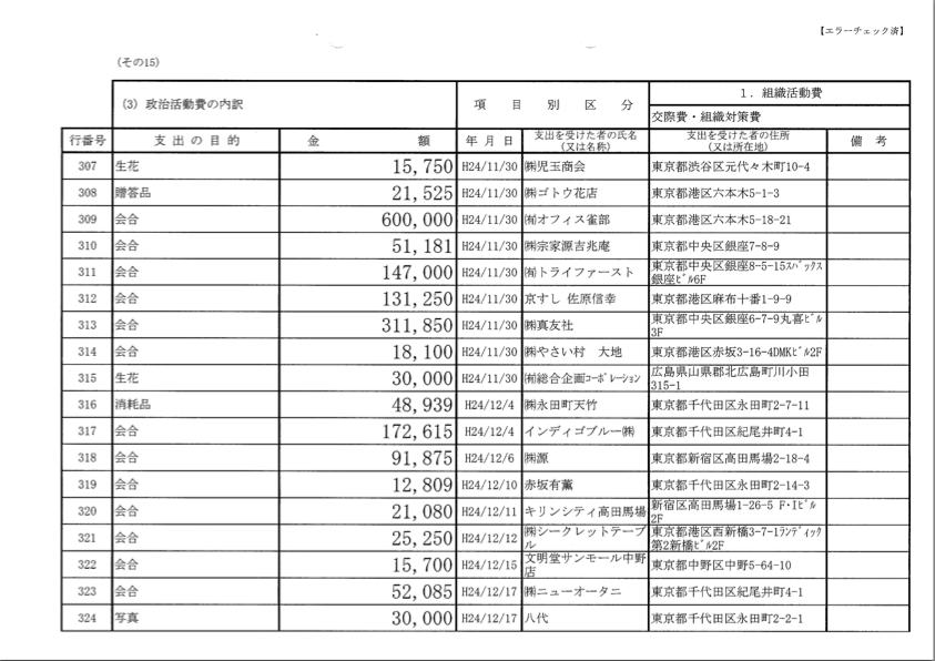 麻生太郎2012年政治資金収支報告書7