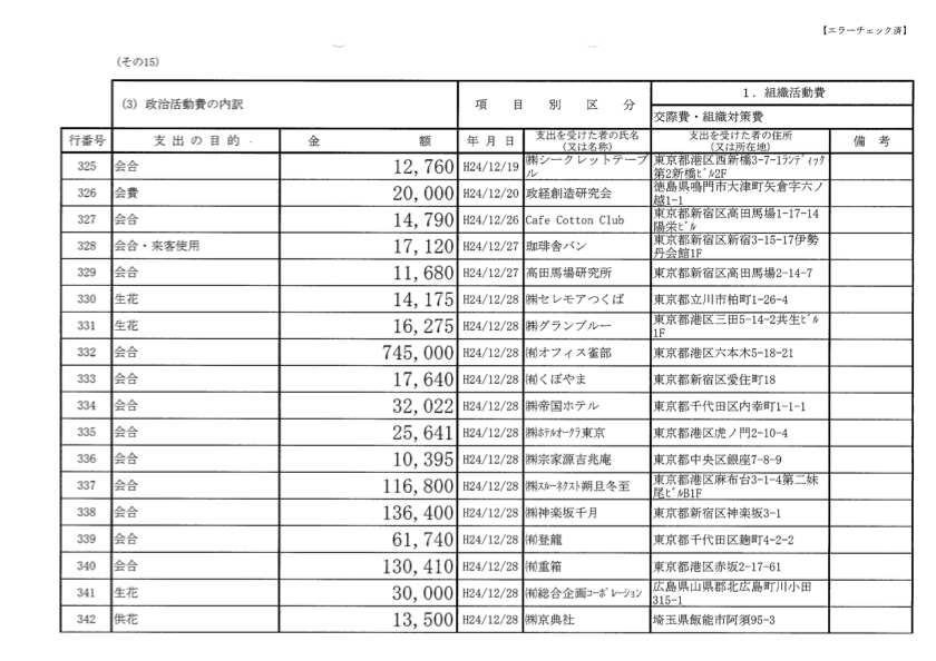 麻生太郎2012年度政治資金収支報告書8