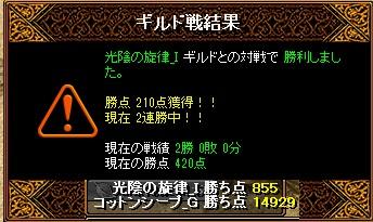 0317Gv結果