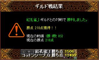 0324GV結果