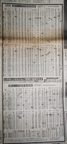 1994セパ打撃・投手成績一覧表