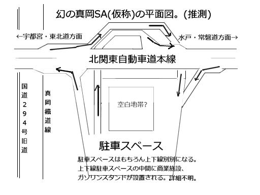 真岡SAの平面図(推測)