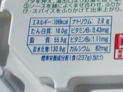 インスタント食品に記されているカロリー表示