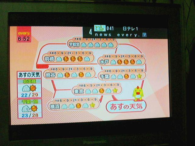 地デジのTV画面