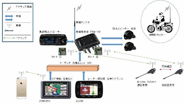 無線 (640x364) (640x364)
