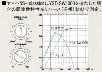 YST-SW1000-6.jpg