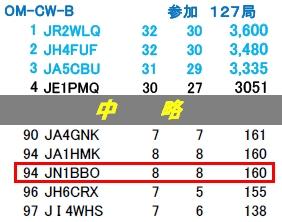 13_JLRSパーティコンテスト結果