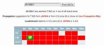 T30D_online log