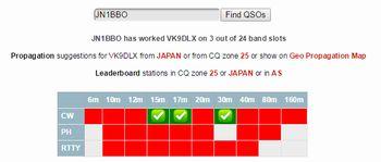 VK9DLX_online log