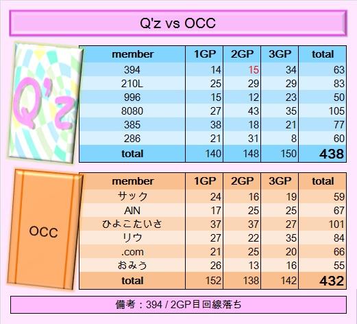10-7_qz x occ