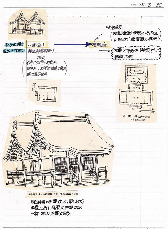 神社形式(八幡造)