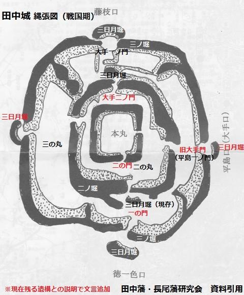 田中城縄張図