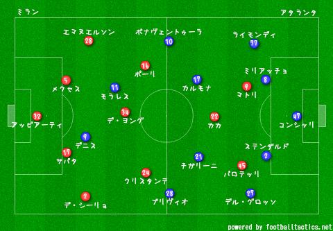 AC_Milan_vs_Atalanta_2013-14_pre.png