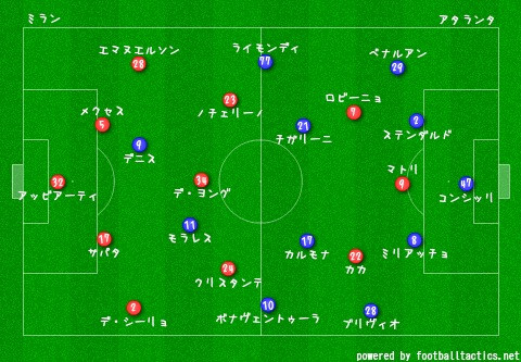 AC_Milan_vs_Atalanta_2013-14_re.png