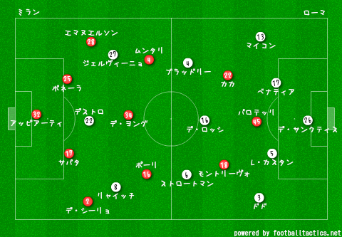 AC_Milan_vs_Roma_2013-14_re.png